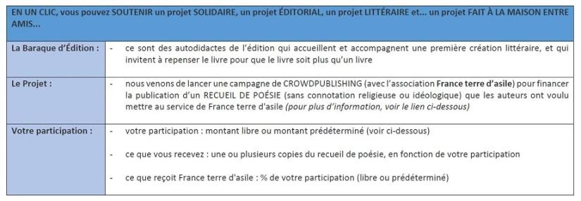 facebook petit